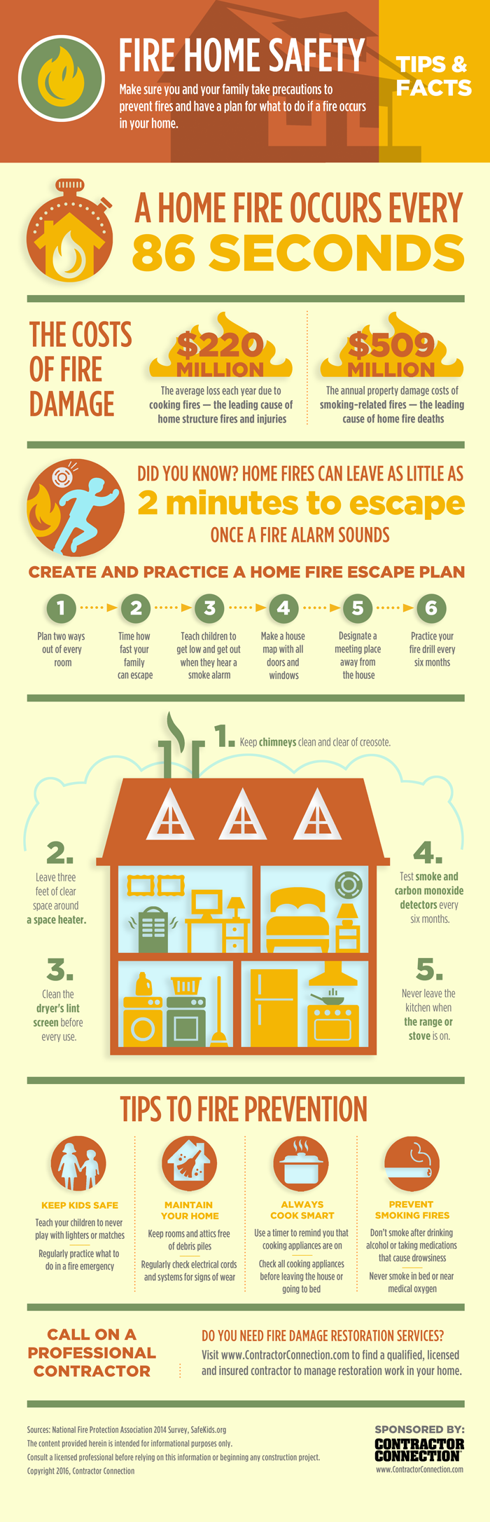 Fire Home Safety Infographic